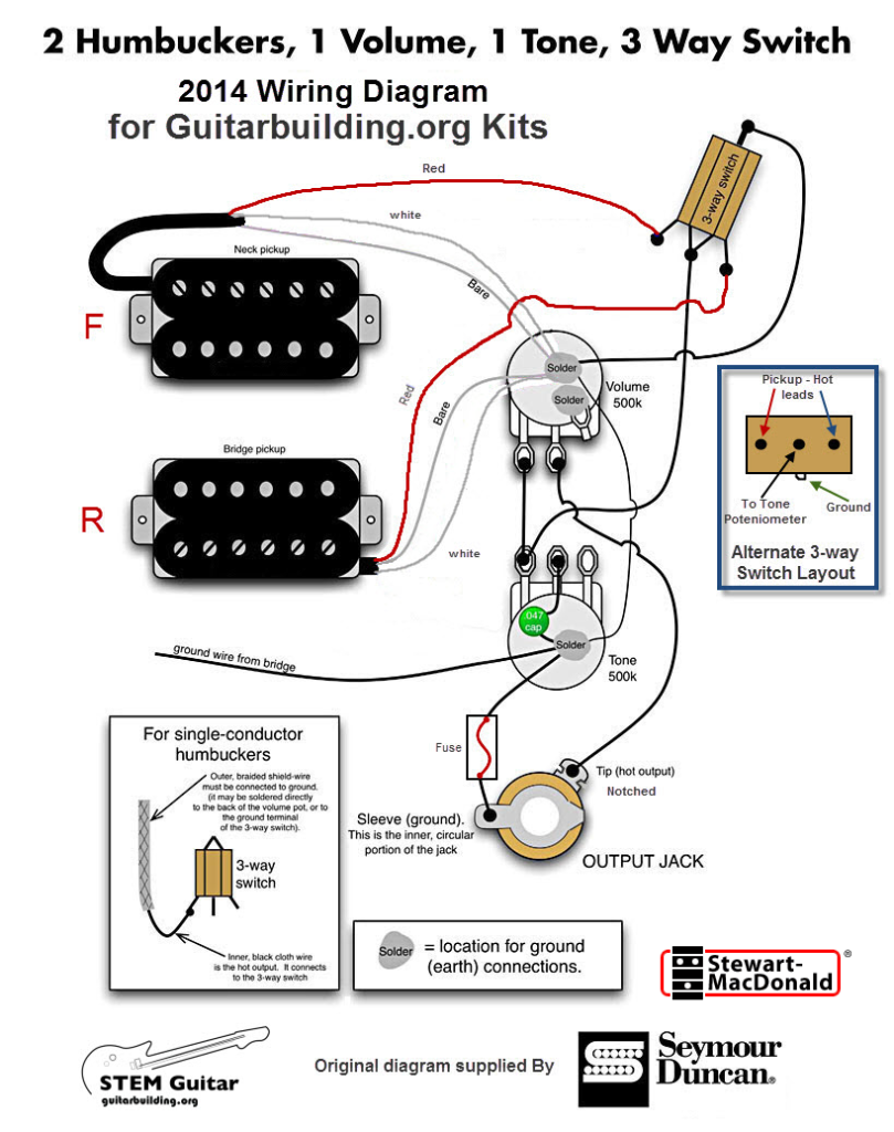 telecaster wiring diagram two humbuckers  telecaster  get