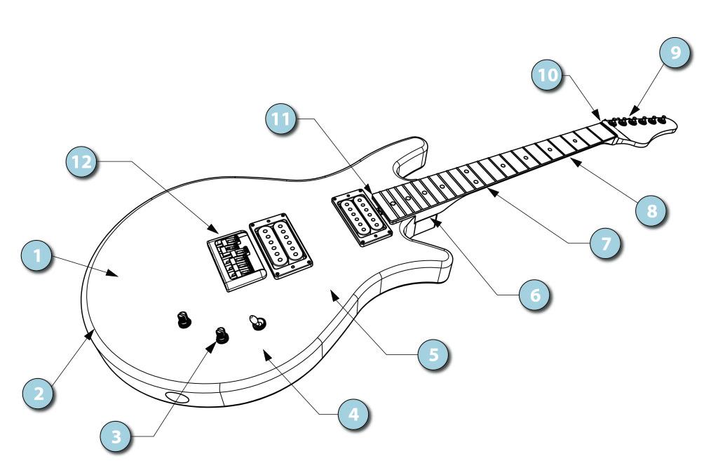 guitar tone capacitor wiring guitar amp tone elsavadorla
